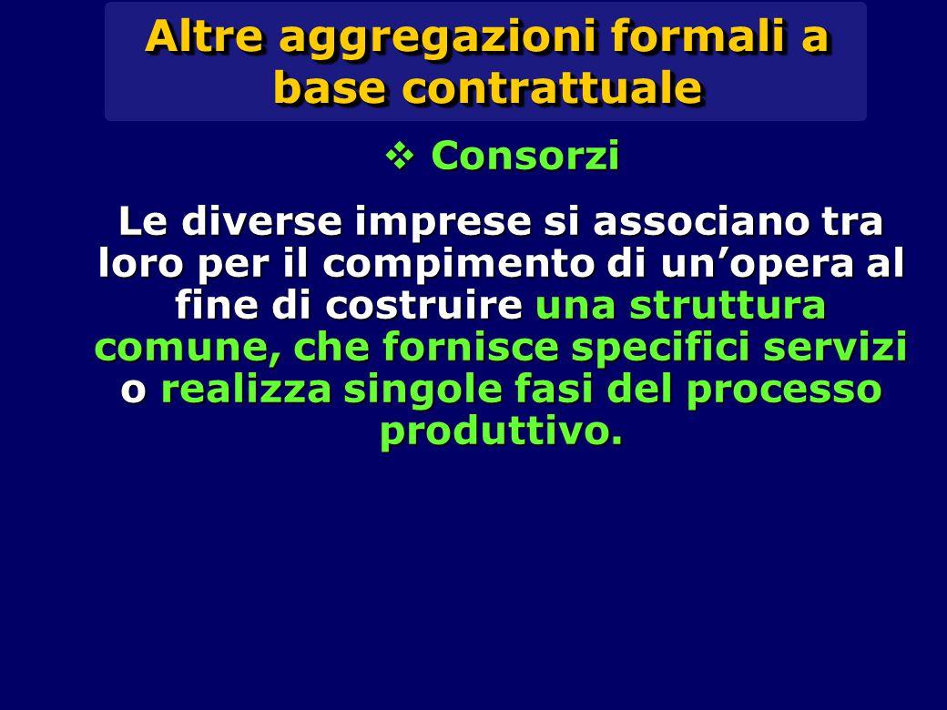 Altre aggregazioni formali a base contrattuale  Consorzi Consorzi obbligatori: nascono per provvedimento della pubblica autorità se esistono esigenze di organizzazione della produzione.