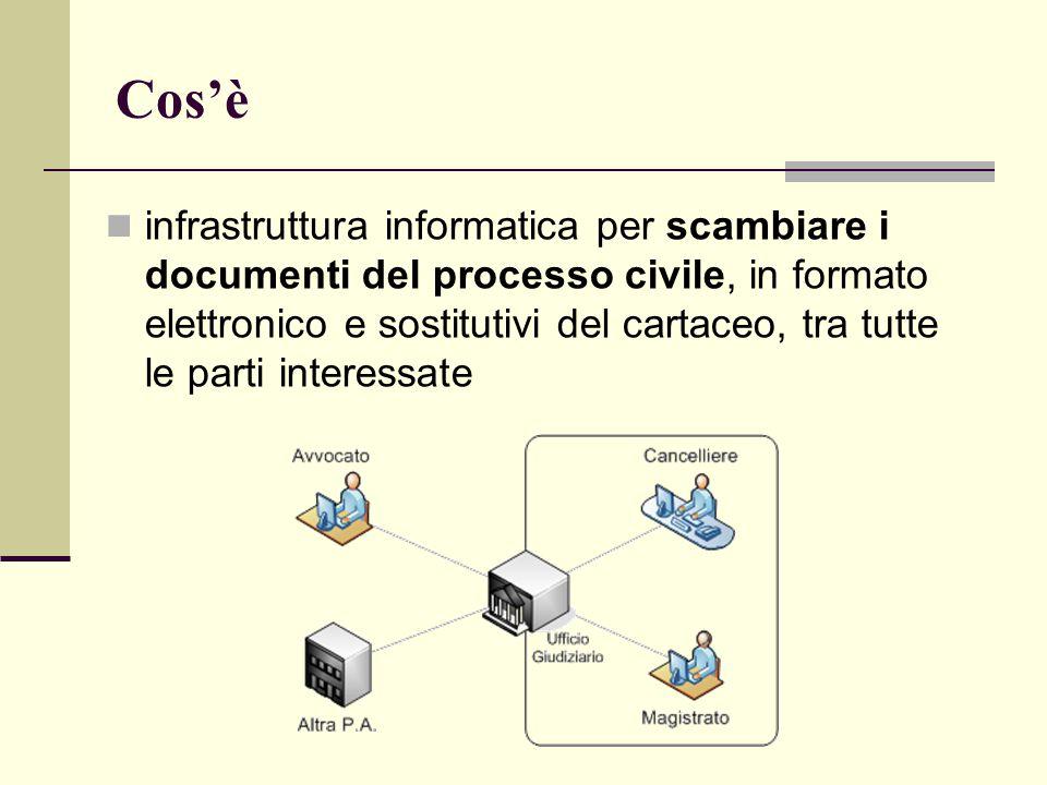 Cos'è infrastruttura informatica per scambiare i documenti del processo civile, in formato elettronico e sostitutivi del cartaceo, tra tutte le parti