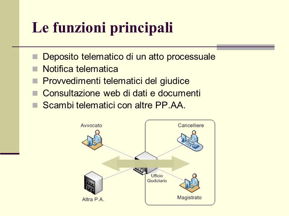 Le funzioni principali Deposito telematico di un atto processuale Notifica telematica Provvedimenti telematici del giudice Consultazione web di dati e documenti Scambi telematici con altre PP.AA.