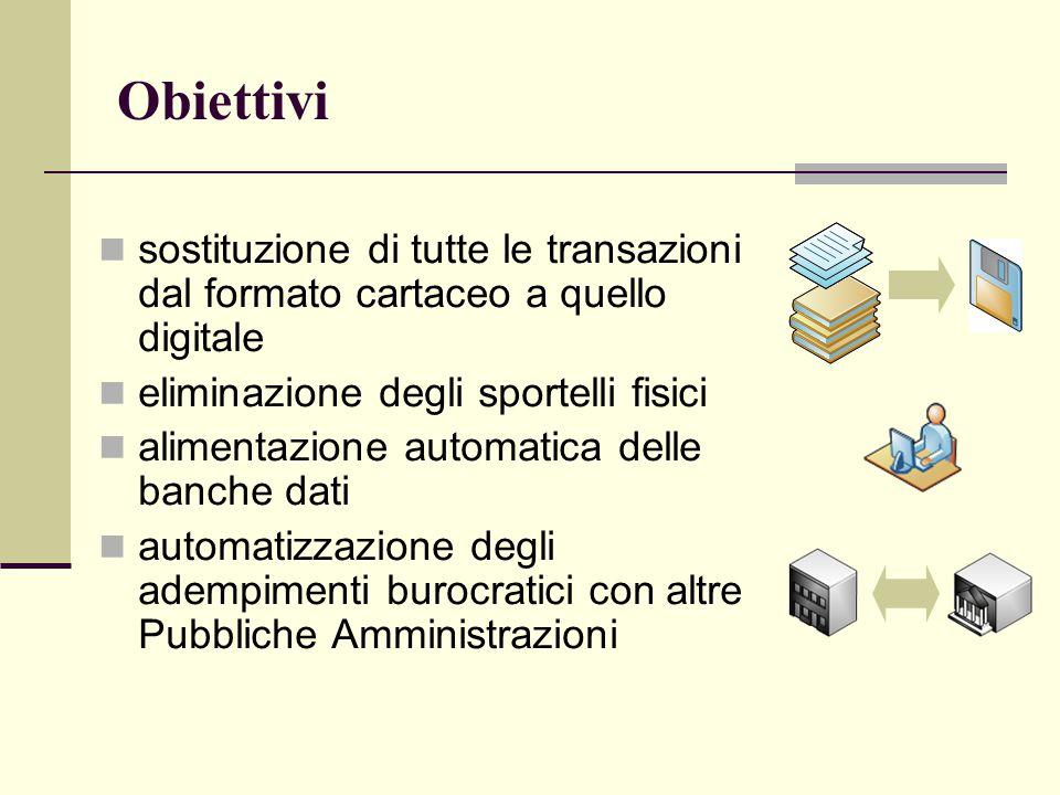 Obiettivi sostituzione di tutte le transazioni dal formato cartaceo a quello digitale eliminazione degli sportelli fisici alimentazione automatica delle banche dati automatizzazione degli adempimenti burocratici con altre Pubbliche Amministrazioni