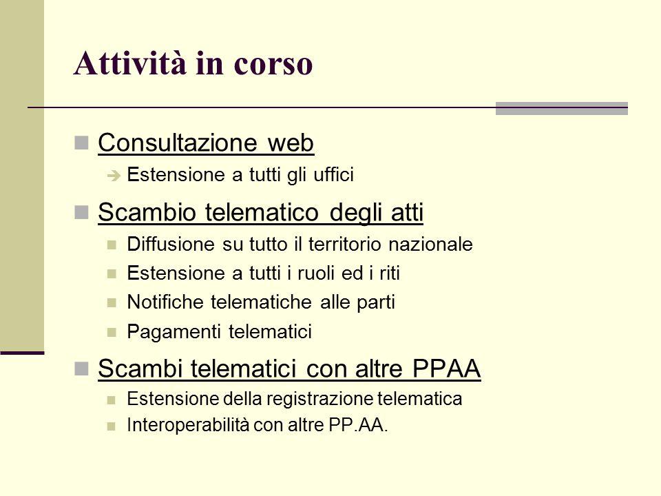 Attività in corso Consultazione web  Estensione a tutti gli uffici Scambio telematico degli atti Diffusione su tutto il territorio nazionale Estensio