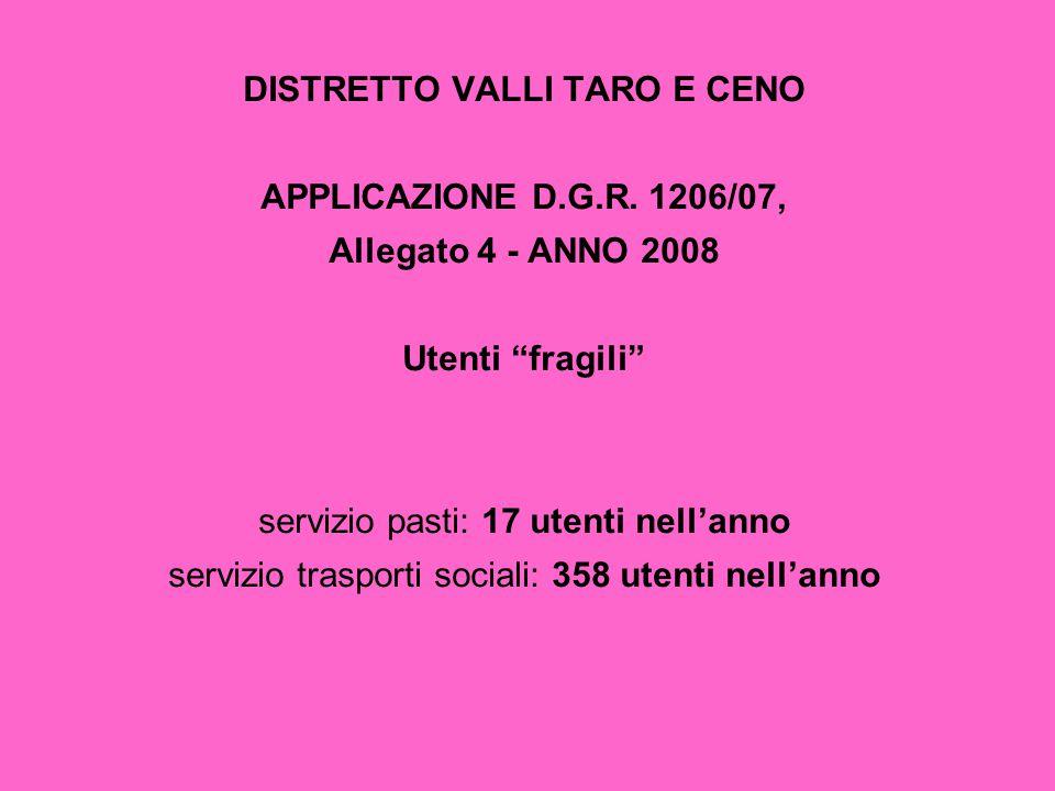 DISTRETTO VALLI TARO E CENO APPLICAZIONE D.G.R.
