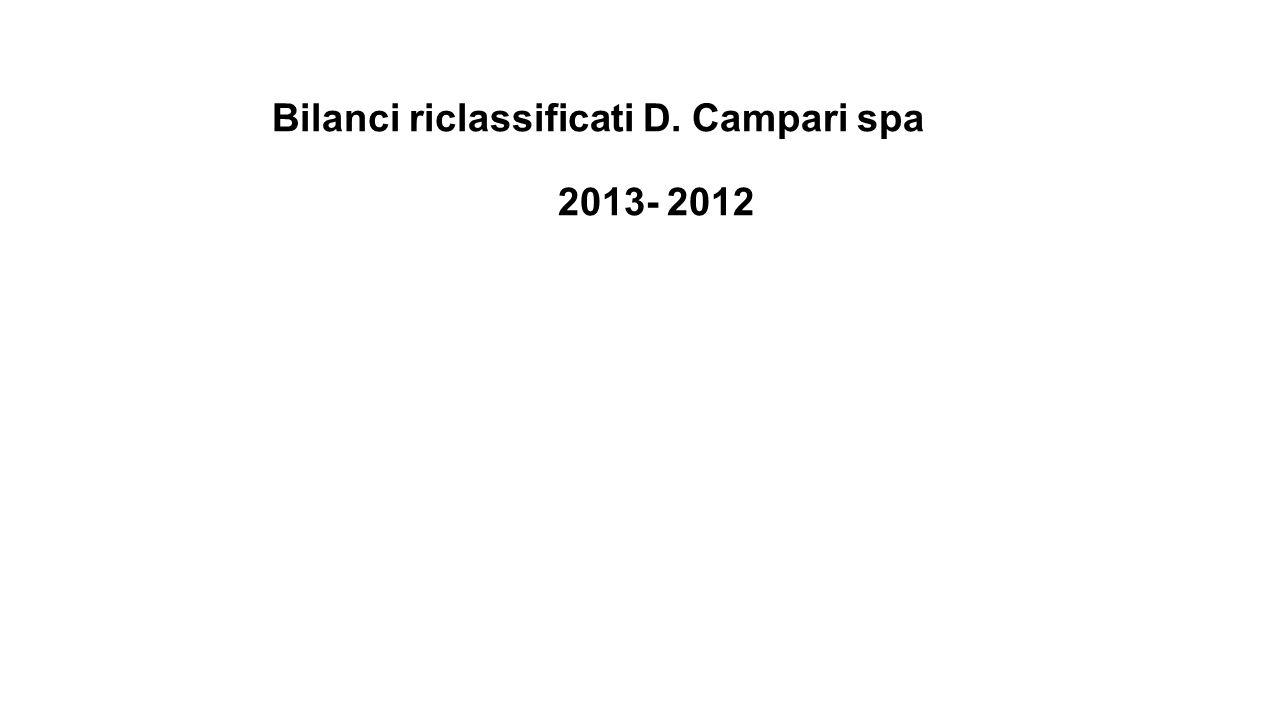 Bilanci riclassificati D. Campari spa 2013- 2012