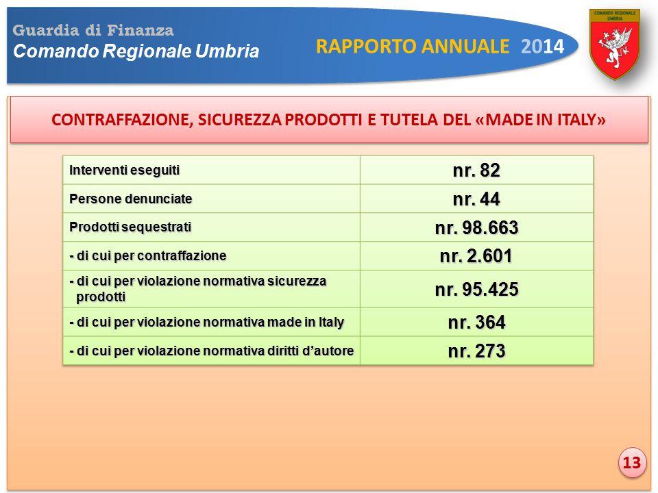 Guardia di Finanza Comando Regionale Umbria RAPPORTO ANNUALE 2014 CONTRAFFAZIONE, SICUREZZA PRODOTTI E TUTELA DEL «MADE IN ITALY» 13