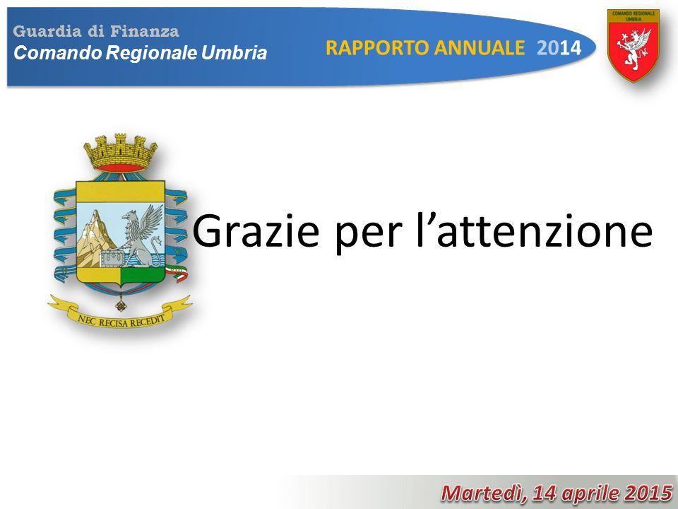 Guardia di Finanza Comando Regionale Umbria RAPPORTO ANNUALE 2014 Grazie per l'attenzione