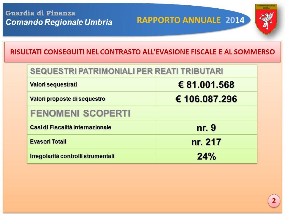 Guardia di Finanza Comando Regionale Umbria RAPPORTO ANNUALE 2014 RISULTATI CONSEGUITI NEL CONTRASTO ALL EVASIONE FISCALE E AL SOMMERSO 2 2