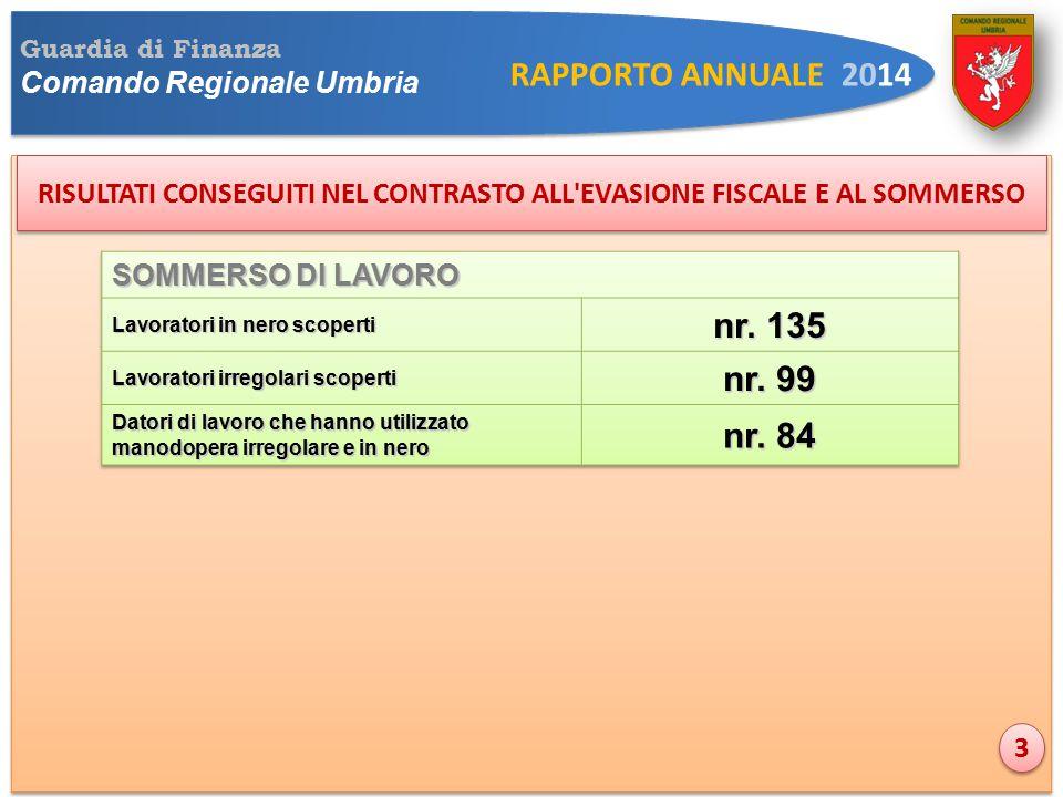 Guardia di Finanza Comando Regionale Umbria RAPPORTO ANNUALE 2014 RISULTATI CONSEGUITI NEL CONTRASTO ALL EVASIONE FISCALE E AL SOMMERSO 3 3