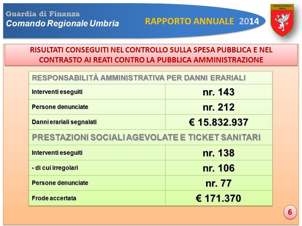 Guardia di Finanza Comando Regionale Umbria RAPPORTO ANNUALE 2014 RISULTATI CONSEGUITI NEL CONTROLLO SULLA SPESA PUBBLICA E NEL CONTRASTO AI REATI CONTRO LA PUBBLICA AMMINISTRAZIONE 6 6