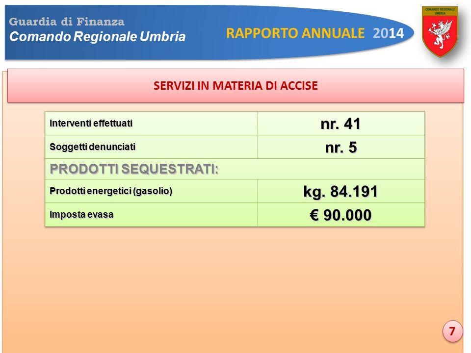 Guardia di Finanza Comando Regionale Umbria RAPPORTO ANNUALE 2014 SERVIZI IN MATERIA DI ACCISE 7 7