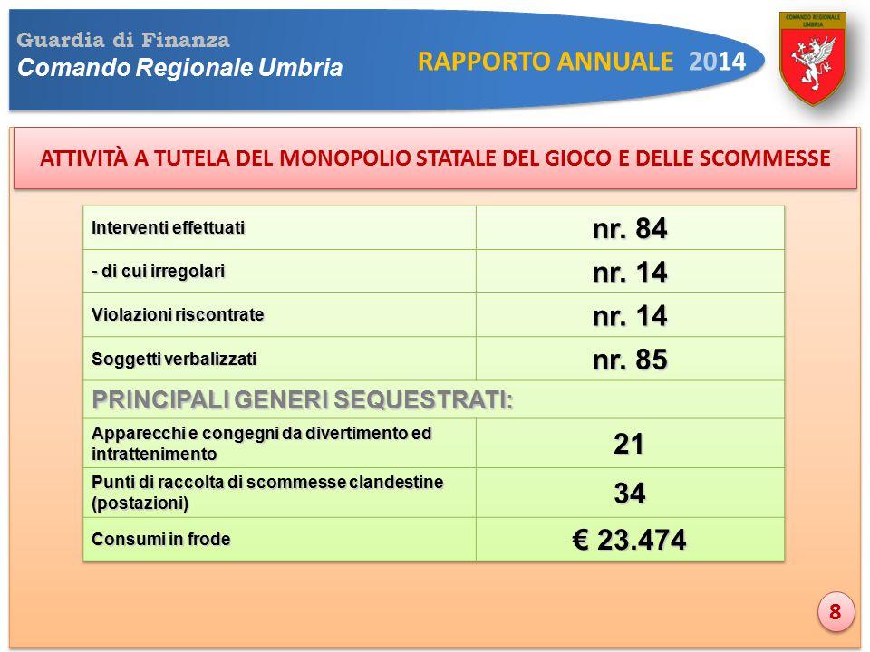 Guardia di Finanza Comando Regionale Umbria RAPPORTO ANNUALE 2014 ATTIVITÀ A TUTELA DEL MONOPOLIO STATALE DEL GIOCO E DELLE SCOMMESSE 8 8