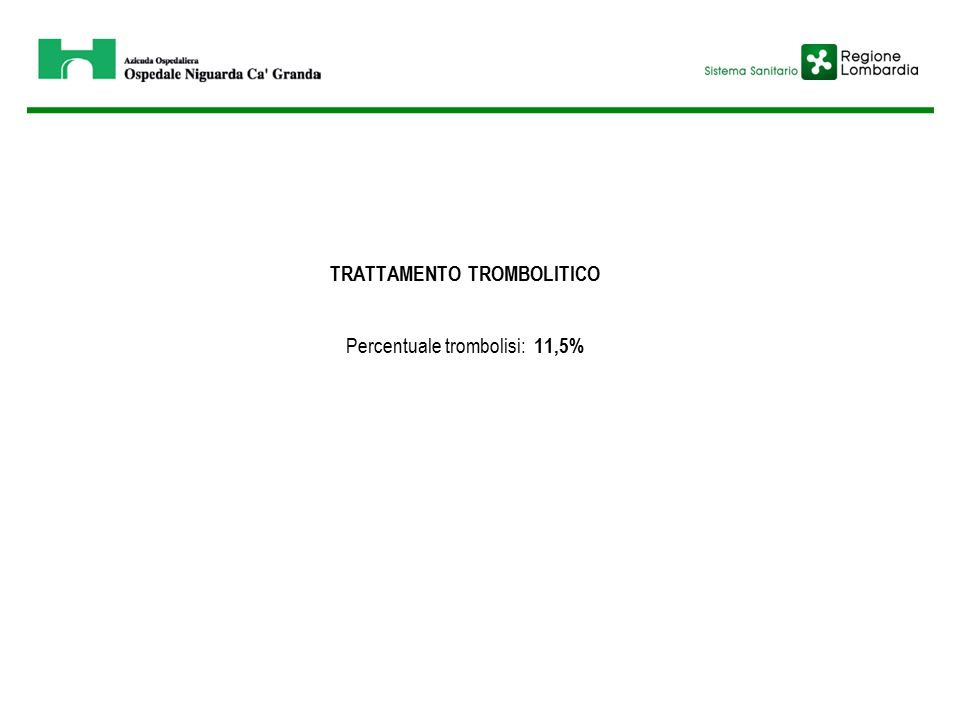 TRATTAMENTO TROMBOLITICO Percentuale trombolisi: 11,5%