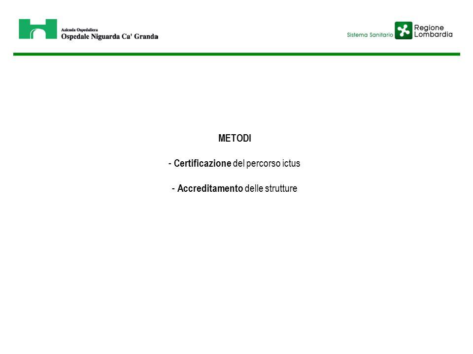 METODI - Certificazione del percorso ictus - Accreditamento delle strutture