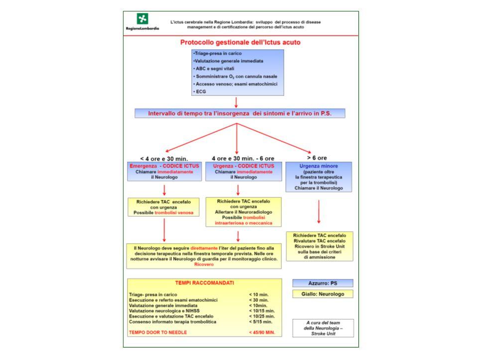 OBIETTIVI 1.Implementazione dell'applicazione del CODICE ICTUS in una ampia area geografica della Regione Lombardia e nell'area geografica della città di Milano 2.Verifica e monitoraggio dell' appropriatezza del CODICE ICTUS 3.Verifica e monitoraggio del percorso intra-ospedaliero 4.Realizzazione del manuale per il disease management del paziente con ictus acuto e per la certificazione del percorso ictus (pre-ospedaliero ed intra-ospedaliero) 5.Sperimentazione del manuale nel sistema 118 (AREU) e nelle AO coinvolte 6.Diffusione del manuale a livello regionale attraverso i canali di Regione Lombardia