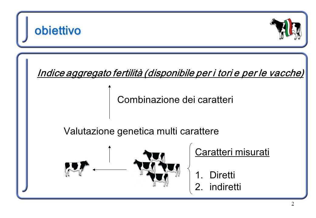 2 obiettivo Indice aggregato fertilità (disponibile per i tori e per le vacche) Caratteri misurati 1.Diretti 2.indiretti Valutazione genetica multi carattere Combinazione dei caratteri
