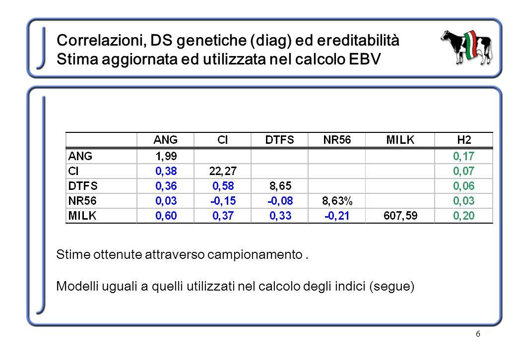 6 Correlazioni, DS genetiche (diag) ed ereditabilità Stima aggiornata ed utilizzata nel calcolo EBV Stime ottenute attraverso campionamento. Modelli u