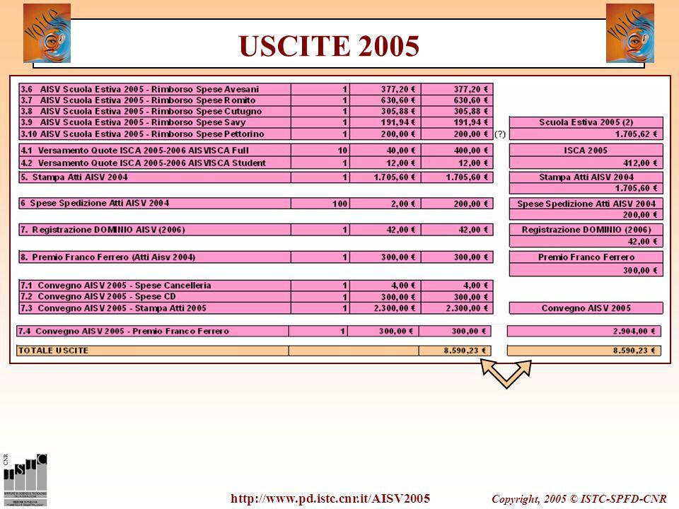 Copyright, 2005 © ISTC-SPFD-CNR http://www.pd.istc.cnr.it/AISV2005 USCITE 2005
