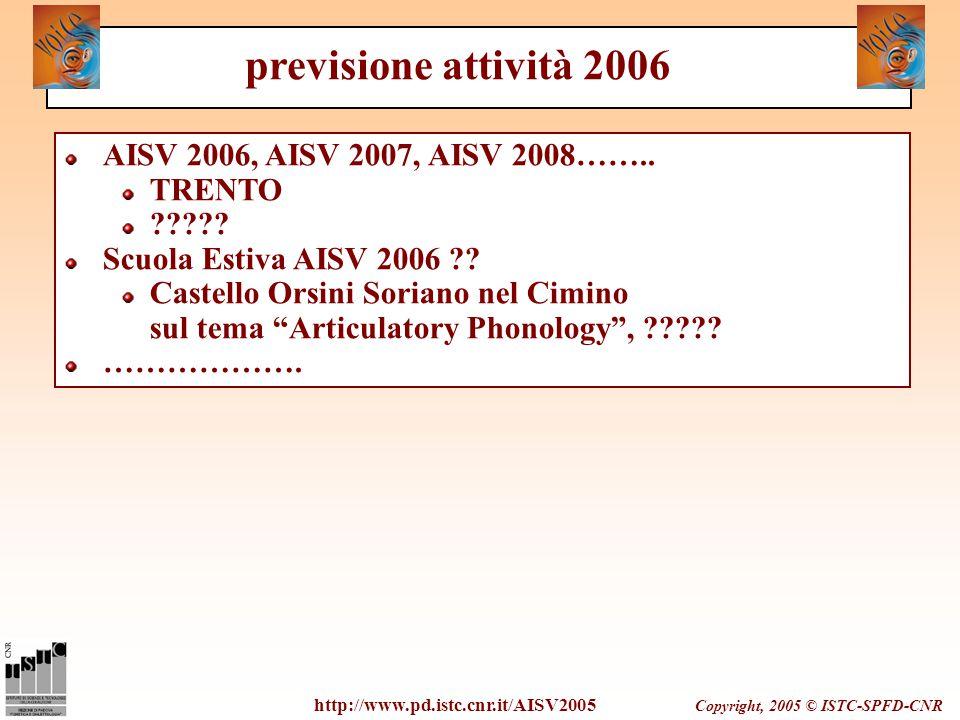 Copyright, 2005 © ISTC-SPFD-CNR AISV 2006, AISV 2007, AISV 2008…….. TRENTO ????? Scuola Estiva AISV 2006 ?? Castello Orsini Soriano nel Cimino sul tem
