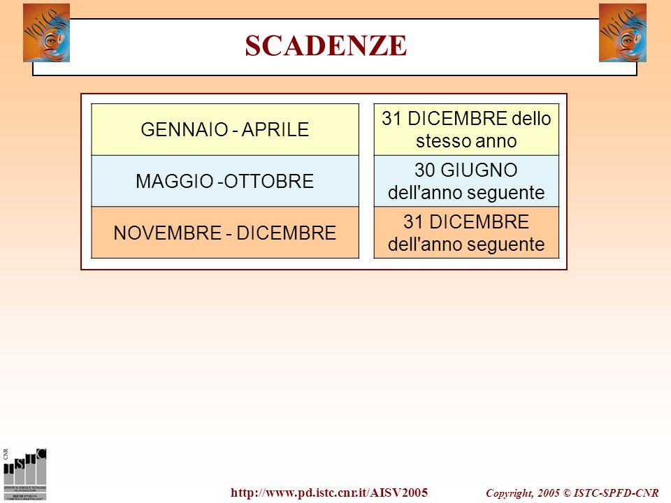 Copyright, 2005 © ISTC-SPFD-CNR http://www.pd.istc.cnr.it/AISV2005 SCADENZE GENNAIO - APRILE 31 DICEMBRE dello stesso anno MAGGIO -OTTOBRE 30 GIUGNO d