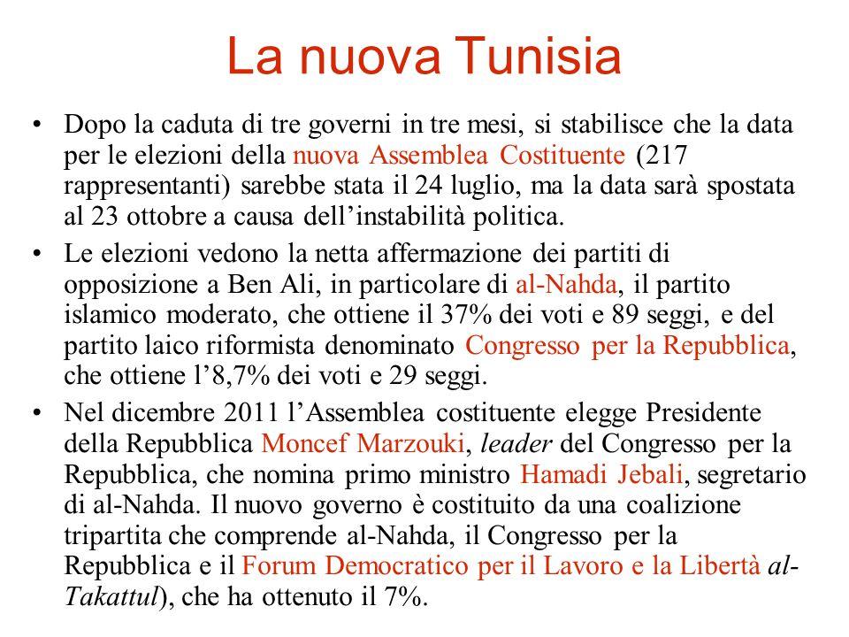 La nuova Tunisia Dopo la caduta di tre governi in tre mesi, si stabilisce che la data per le elezioni della nuova Assemblea Costituente (217 rappresen