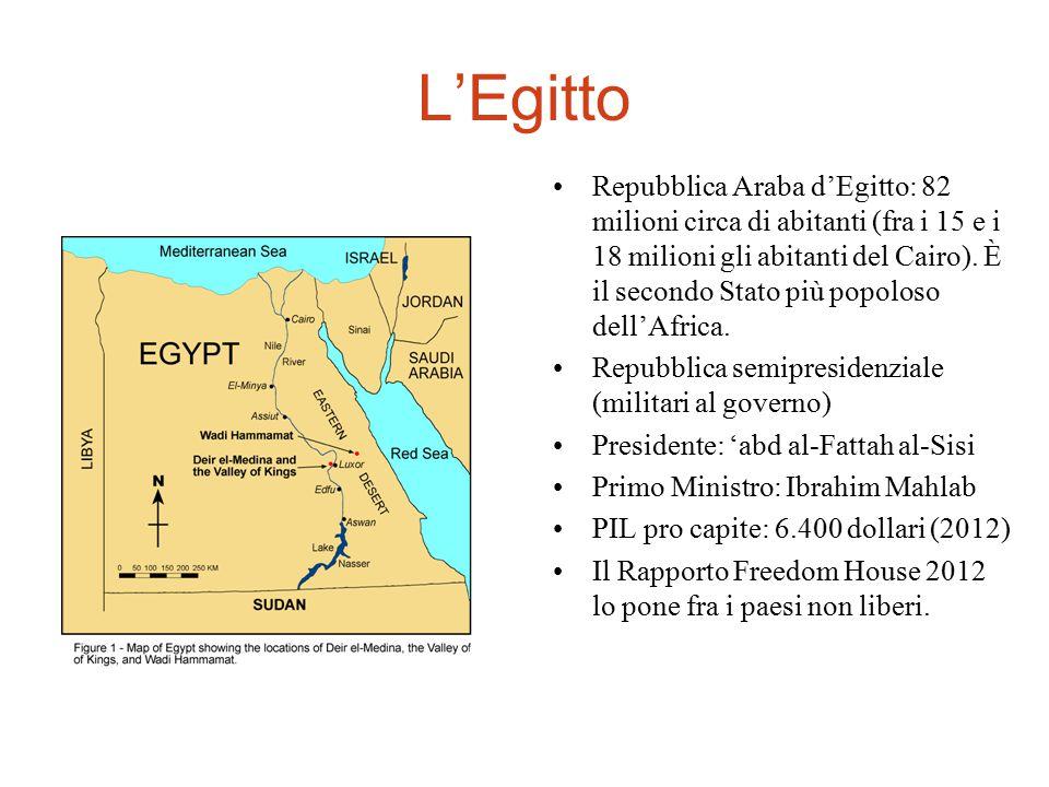 L'Egitto Repubblica Araba d'Egitto: 82 milioni circa di abitanti (fra i 15 e i 18 milioni gli abitanti del Cairo). È il secondo Stato più popoloso del