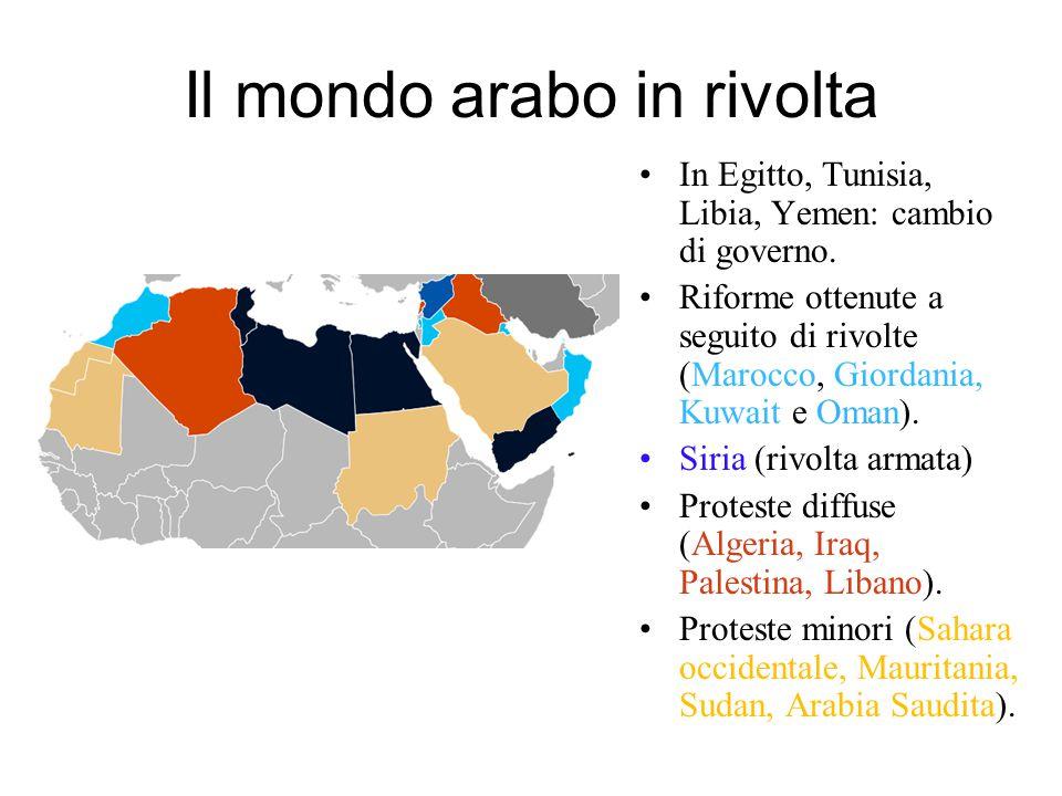 Il mondo arabo in rivolta In Egitto, Tunisia, Libia, Yemen: cambio di governo. Riforme ottenute a seguito di rivolte (Marocco, Giordania, Kuwait e Oma