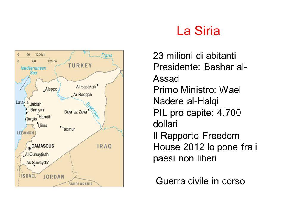 La Siria 23 milioni di abitanti Presidente: Bashar al- Assad Primo Ministro: Wael Nadere al-Halqi PIL pro capite: 4.700 dollari Il Rapporto Freedom Ho