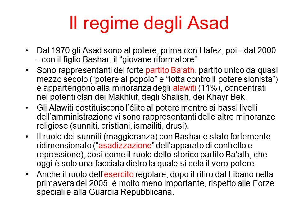 """Il regime degli Asad Dal 1970 gli Asad sono al potere, prima con Hafez, poi - dal 2000 - con il figlio Bashar, il """"giovane riformatore"""". Sono rapprese"""