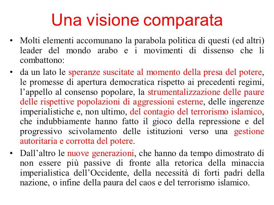 Una visione comparata Molti elementi accomunano la parabola politica di questi (ed altri) leader del mondo arabo e i movimenti di dissenso che li comb