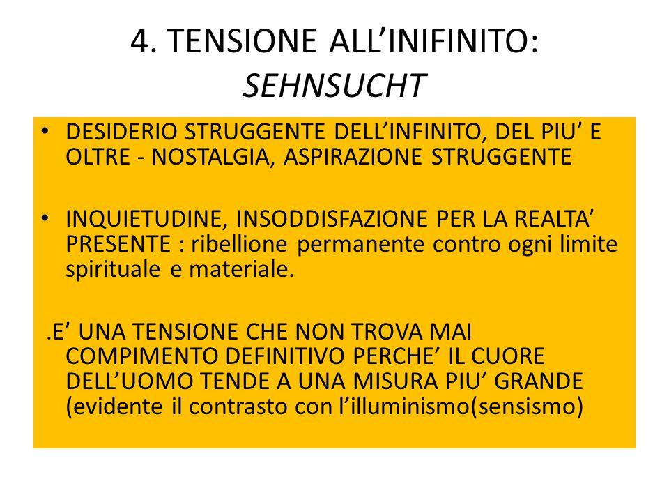 4. TENSIONE ALL'INIFINITO: SEHNSUCHT DESIDERIO STRUGGENTE DELL'INFINITO, DEL PIU' E OLTRE - NOSTALGIA, ASPIRAZIONE STRUGGENTE INQUIETUDINE, INSODDISFA