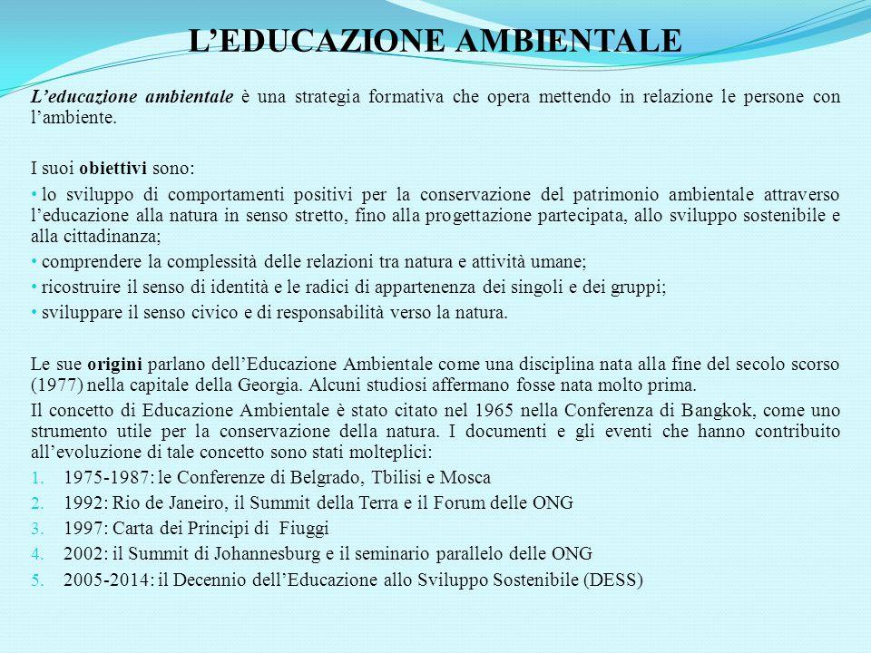 Sitografia www.atlantedelle professioni.it www.naturaitalia.it www.minambiente.it www.ecopsicologia.it http://ebagiara.jimdo.com www.sardegnambiente.it www.jobtel.it www.cridea.regione.umbria.it http://it.wikipedia.org www.centrostudinatura.it www.educazionesostenibile.it www.comunelaspezia.it www.provincia.roma.it www.ips.it ita.arpalombardi.it www.anms.it