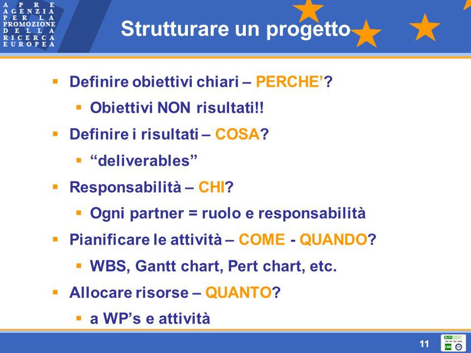 11 Strutturare un progetto  Definire obiettivi chiari – PERCHE'.
