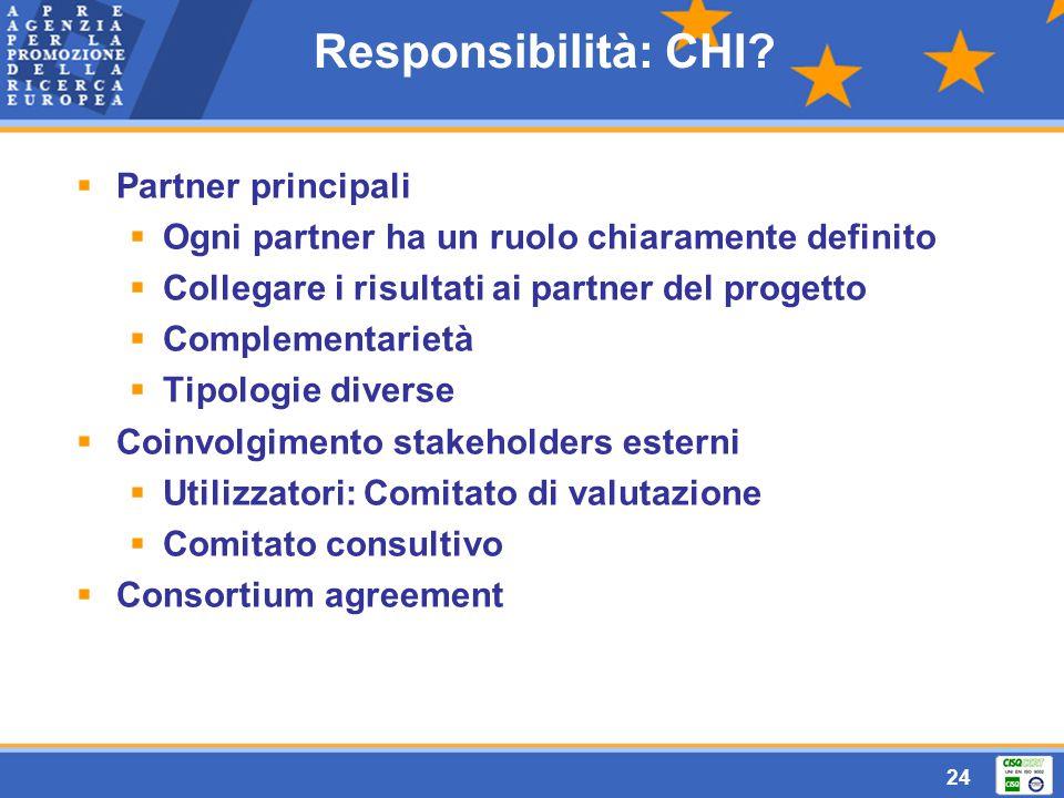 24 Responsibilità: CHI.