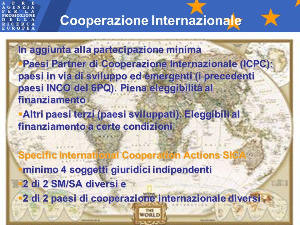 30 In aggiunta alla partecipazione minima  Paesi Partner di Cooperazione Internazionale (ICPC): paesi in via di sviluppo ed emergenti (i precedenti paesi INCO del 6PQ).