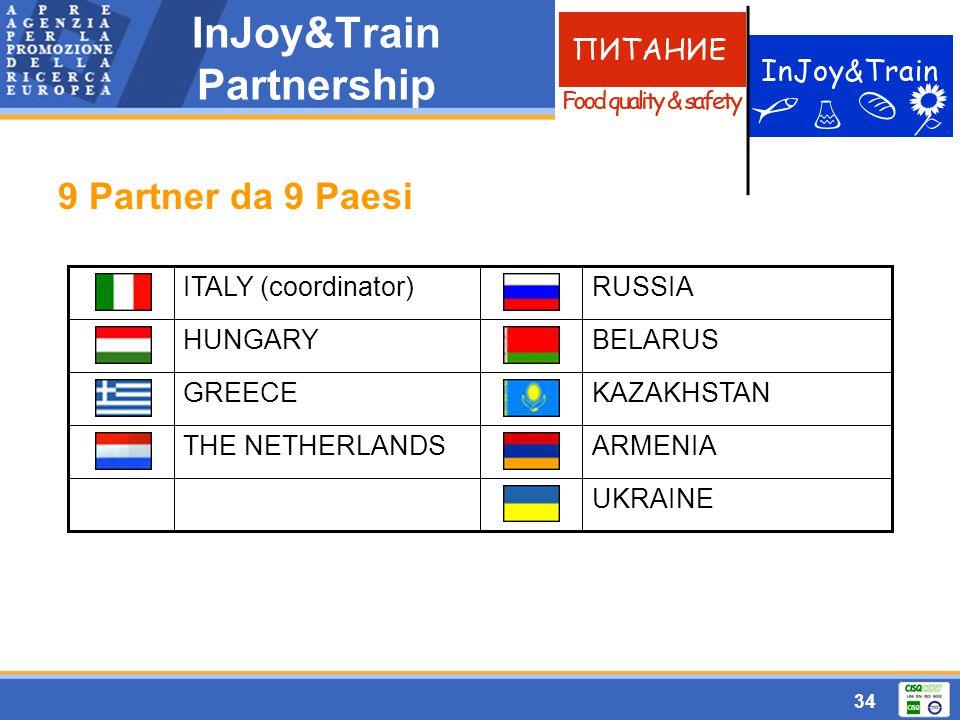 34 InJoy&Train Partnership 9 Partner da 9 Paesi UKRAINE ARMENIATHE NETHERLANDS KAZAKHSTANGREECE BELARUSHUNGARY RUSSIAITALY (coordinator)