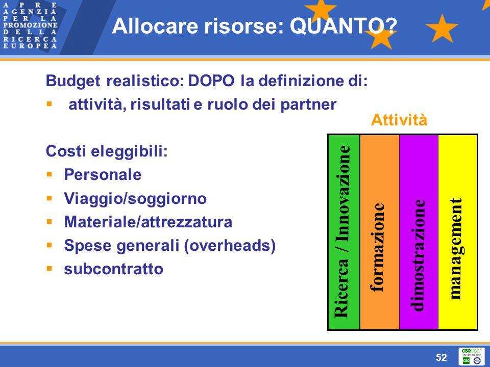 52 Budget realistico: DOPO la definizione di:  attività, risultati e ruolo dei partner Costi eleggibili:  Personale  Viaggio/soggiorno  Materiale/attrezzatura  Spese generali (overheads)  subcontratto Allocare risorse: QUANTO.
