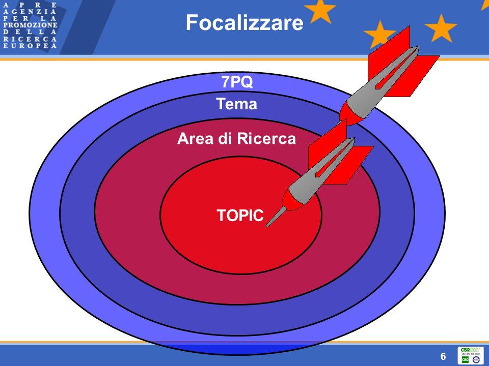 6 7PQ Tema Area di Ricerca TOPIC Focalizzare