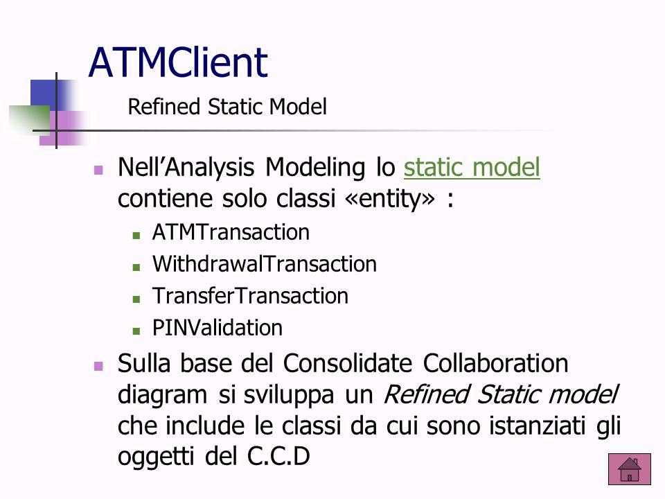 Refined Static Model ATMClient Nell'Analysis Modeling lo static model contiene solo classi «entity» :static model ATMTransaction WithdrawalTransaction TransferTransaction PINValidation Sulla base del Consolidate Collaboration diagram si sviluppa un Refined Static model che include le classi da cui sono istanziati gli oggetti del C.C.D