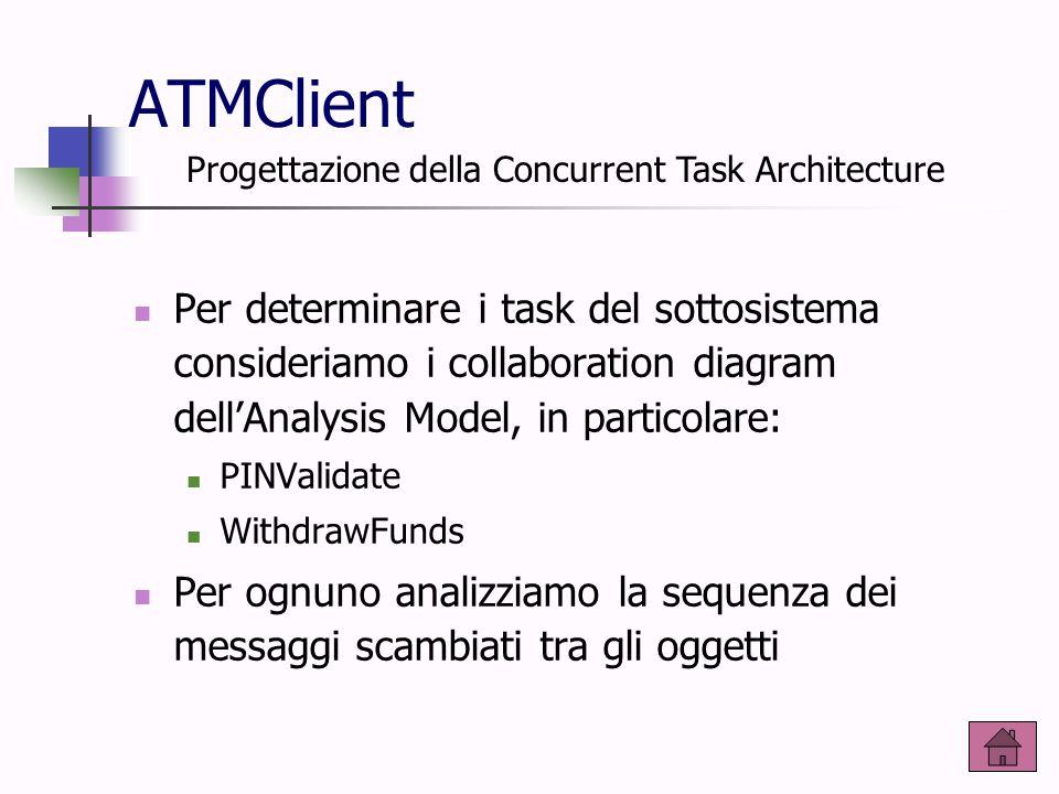 ATMClient Per determinare i task del sottosistema consideriamo i collaboration diagram dell'Analysis Model, in particolare: PINValidate WithdrawFunds