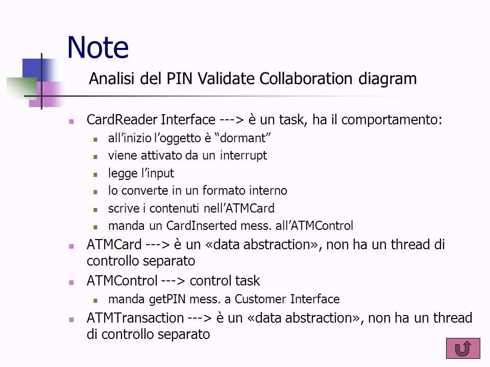 """Note CardReader Interface ---> è un task, ha il comportamento: all'inizio l'oggetto è """"dormant"""" viene attivato da un interrupt legge l'input lo conver"""