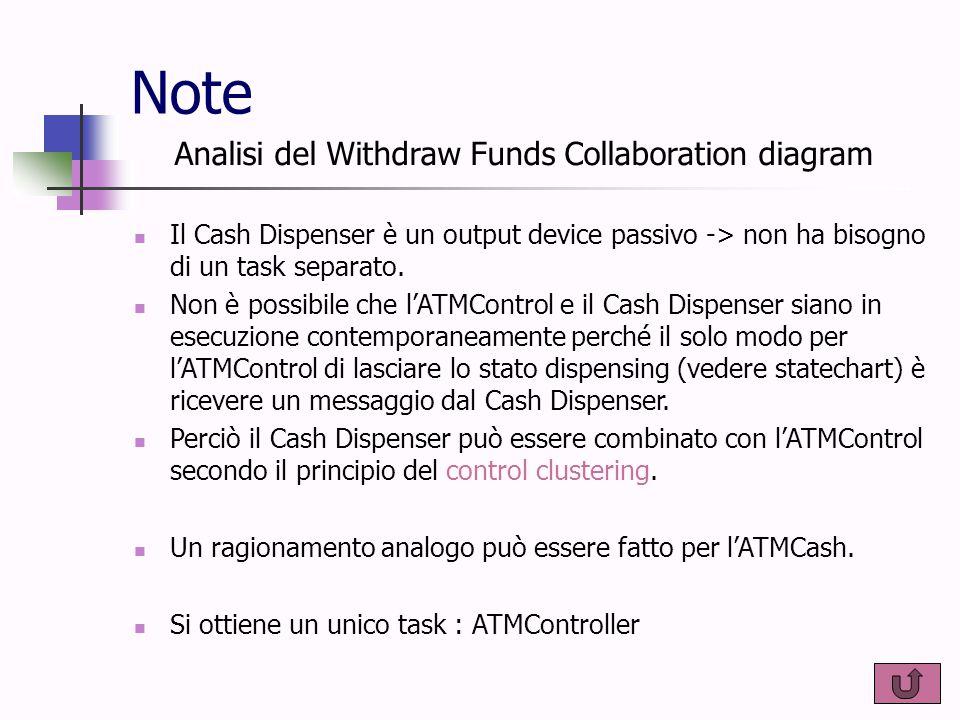 Note Il Cash Dispenser è un output device passivo -> non ha bisogno di un task separato. Non è possibile che l'ATMControl e il Cash Dispenser siano in