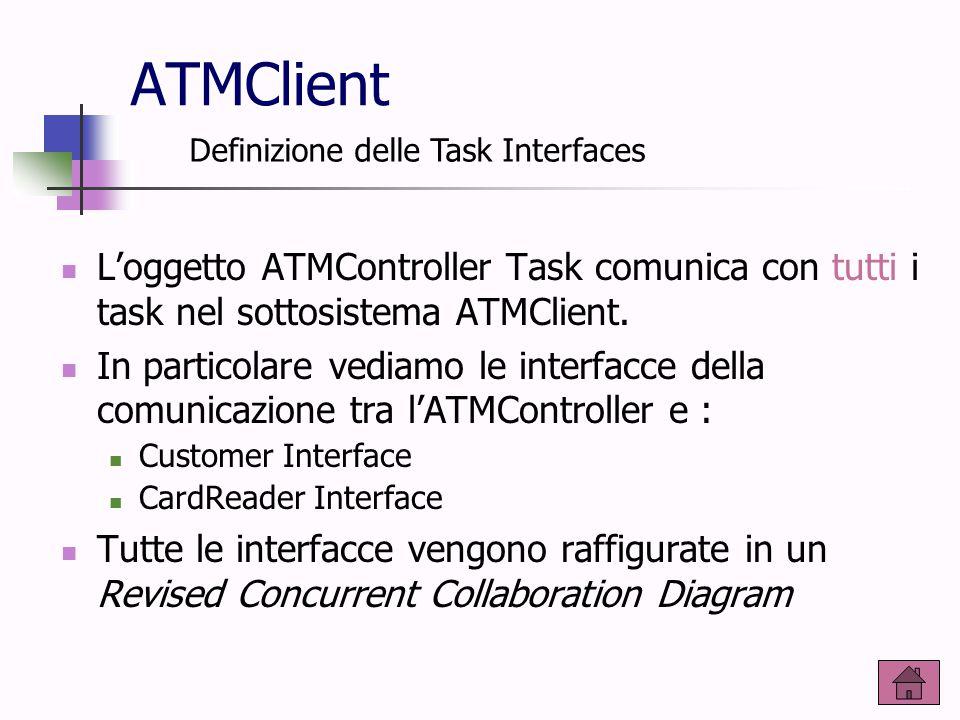 ATMClient L'oggetto ATMController Task comunica con tutti i task nel sottosistema ATMClient. In particolare vediamo le interfacce della comunicazione