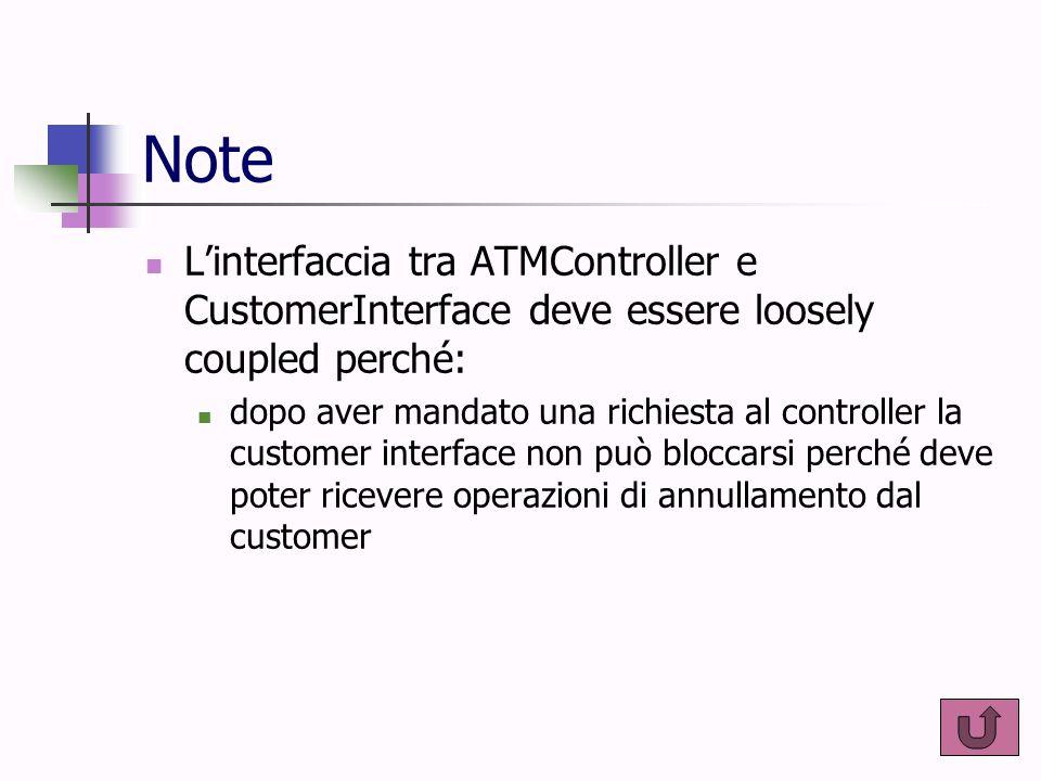 Note L'interfaccia tra ATMController e CustomerInterface deve essere loosely coupled perché: dopo aver mandato una richiesta al controller la customer