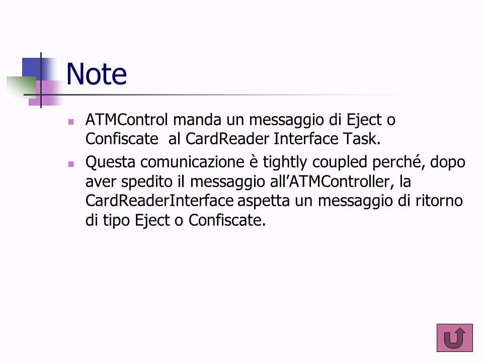 Note ATMControl manda un messaggio di Eject o Confiscate al CardReader Interface Task. Questa comunicazione è tightly coupled perché, dopo aver spedit
