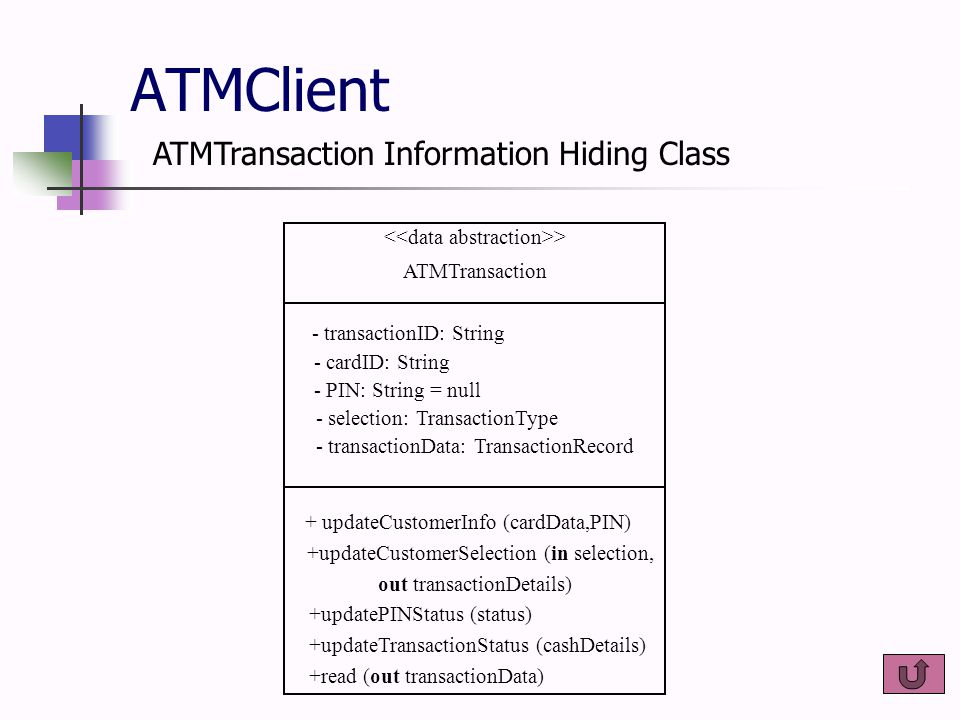 > ATMTransaction - transactionID: String - cardID: String - PIN: String = null - selection: TransactionType - transactionData: TransactionRecord + updateCustomerInfo (cardData,PIN) +updateCustomerSelection (in selection, out transactionDetails) +updatePINStatus (status) +updateTransactionStatus (cashDetails) +read (out transactionData) ATMClient ATMTransaction Information Hiding Class