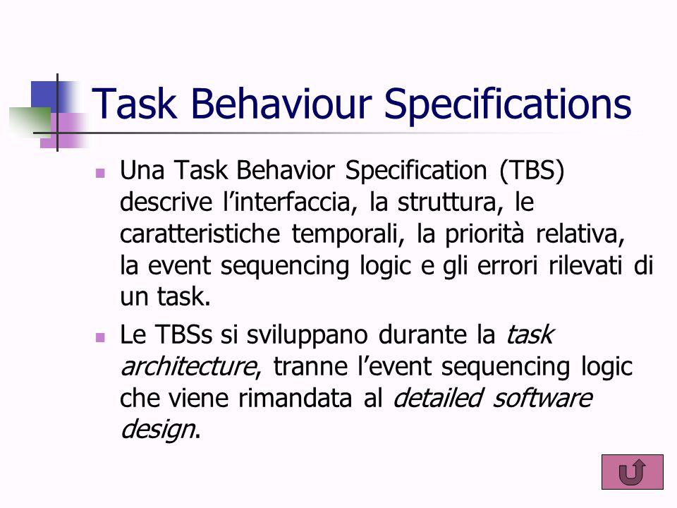 Task Behaviour Specifications Una Task Behavior Specification (TBS) descrive l'interfaccia, la struttura, le caratteristiche temporali, la priorità re