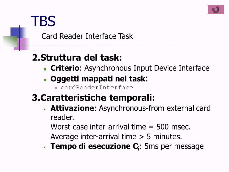 TBS 2.Struttura del task: Criterio: Asynchronous Input Device Interface Oggetti mappati nel task : cardReaderInterface 3.Caratteristiche temporali: 