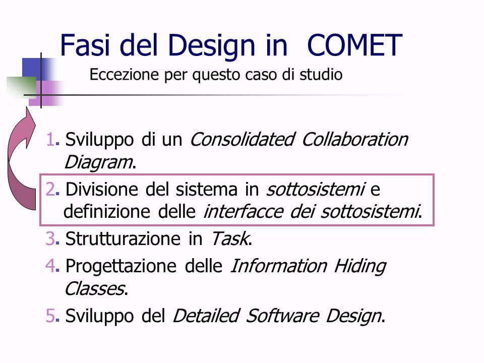 Fasi del Design in COMET 1 Sviluppo di un Consolidated Collaboration Diagram. 2 Divisione del sistema in sottosistemi e definizione delle interfacce d