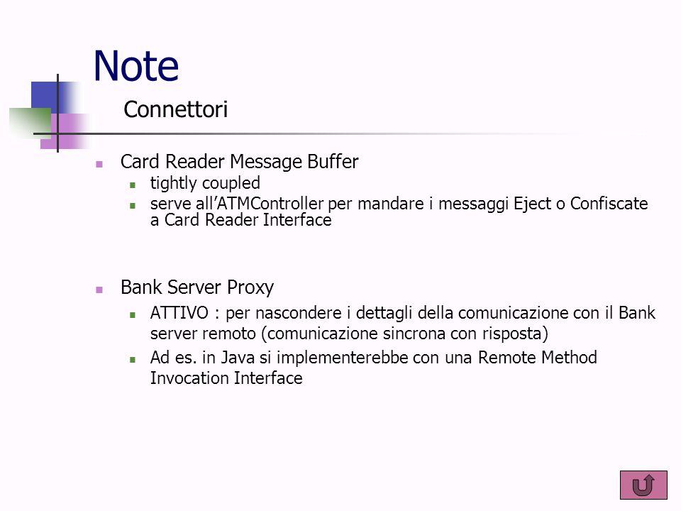 Note Card Reader Message Buffer tightly coupled serve all'ATMController per mandare i messaggi Eject o Confiscate a Card Reader Interface Bank Server Proxy ATTIVO : per nascondere i dettagli della comunicazione con il Bank server remoto (comunicazione sincrona con risposta) Ad es.