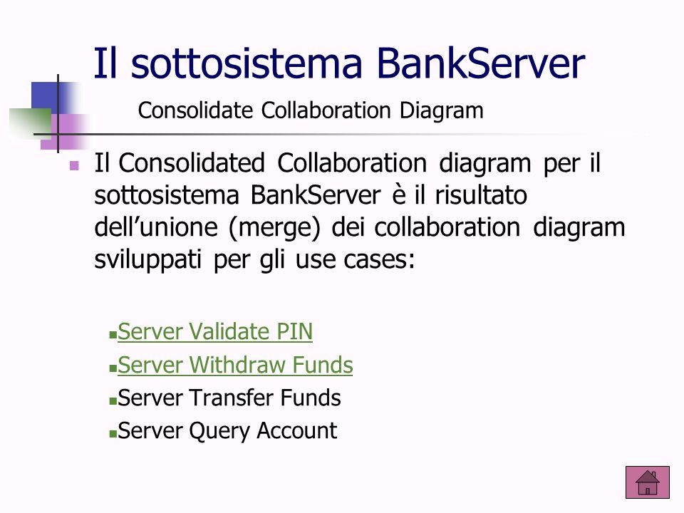 Il sottosistema BankServer Il Consolidated Collaboration diagram per il sottosistema BankServer è il risultato dell'unione (merge) dei collaboration d