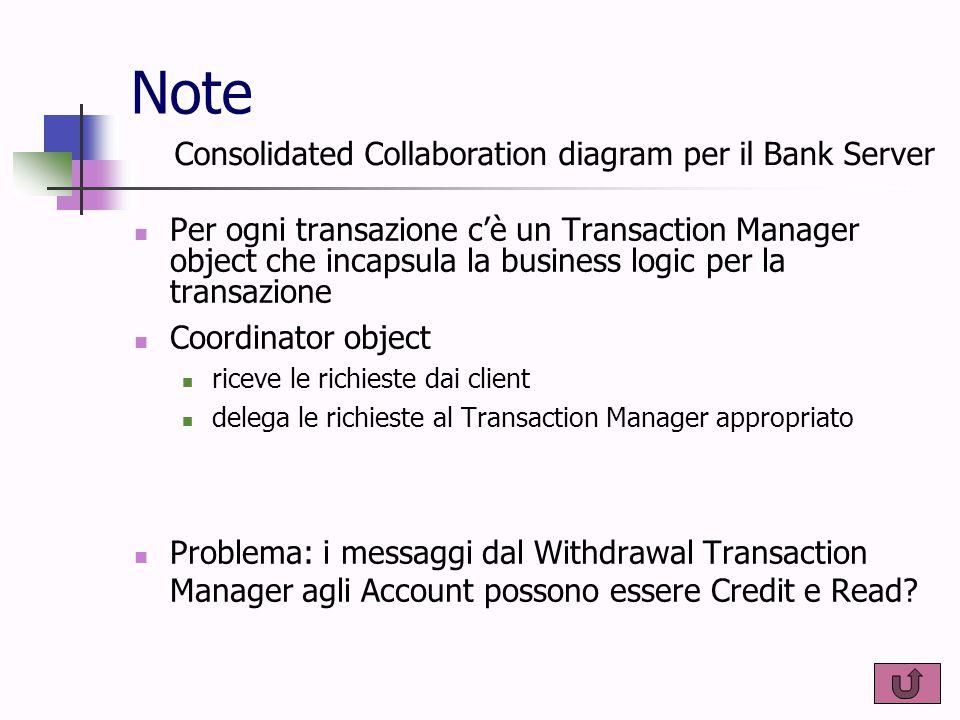 Note Per ogni transazione c'è un Transaction Manager object che incapsula la business logic per la transazione Coordinator object riceve le richieste